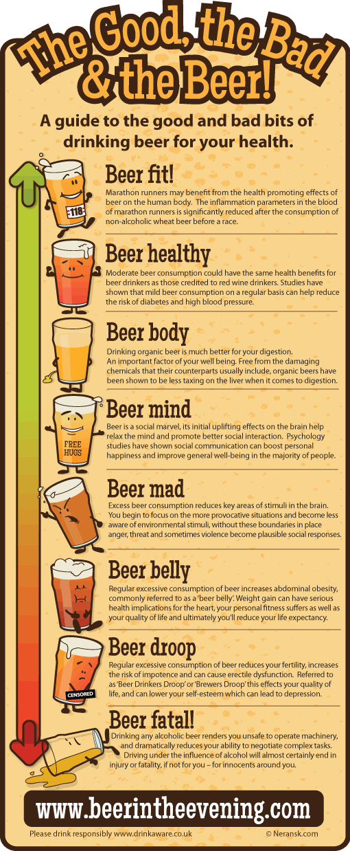 A Quick Beer Health Guide